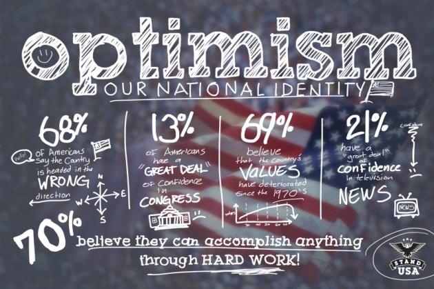 America optimism